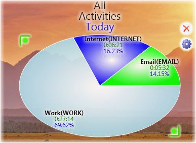 time tracking of activities